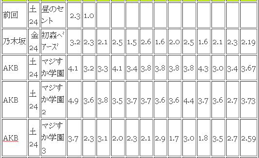 tokuyama1.2