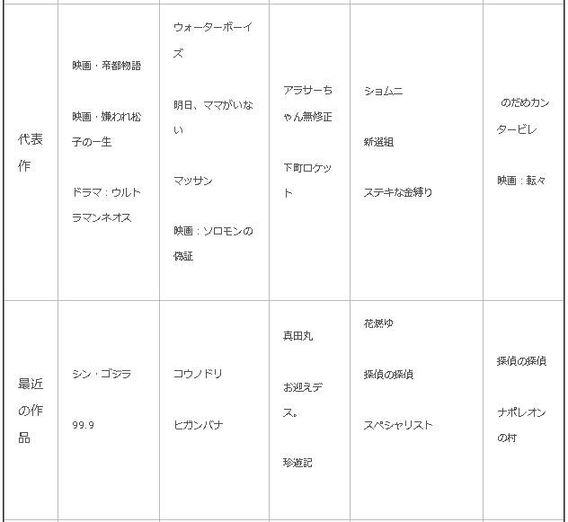 tokuyama_cast2