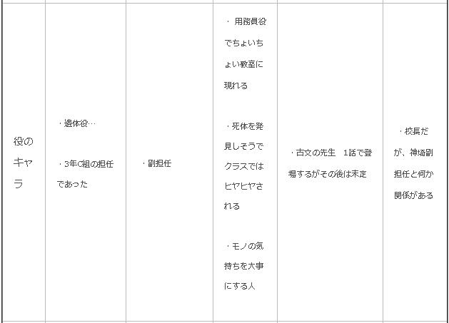 tokuyama_cast3