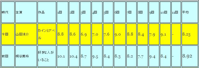 kaiabe1220